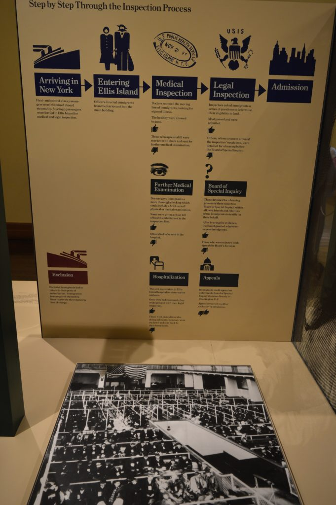 Inspection process Ellis Island