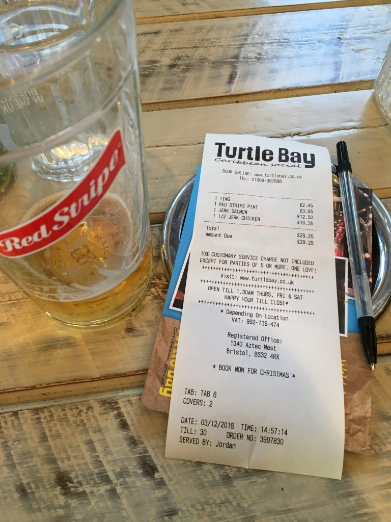 Turtle Bay Cost